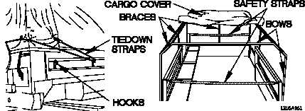 Table 2-2. Preventive Maintenance Checks and Services
