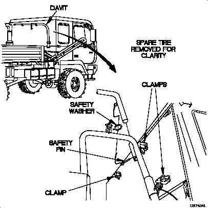 Table 2-3. Preventive Maintenance Checks and Services