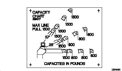 LIGHT MATERIAL HANDLING CRANE (LMHC) OPERATION