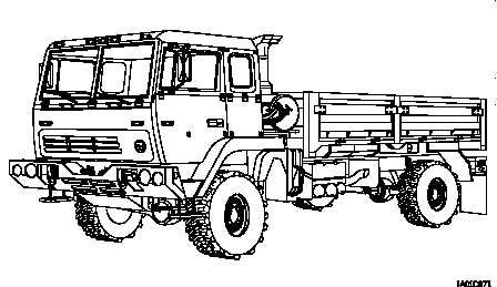 Figure 1-4. M1081 Truck, Cargo: 2 1/2-Ton, 4x4, Dropside