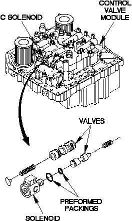 Remove control valve module