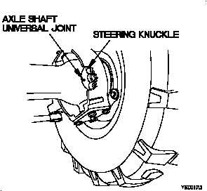 Vehicle Steering System Pdf Vehicle Exhaust System Wiring