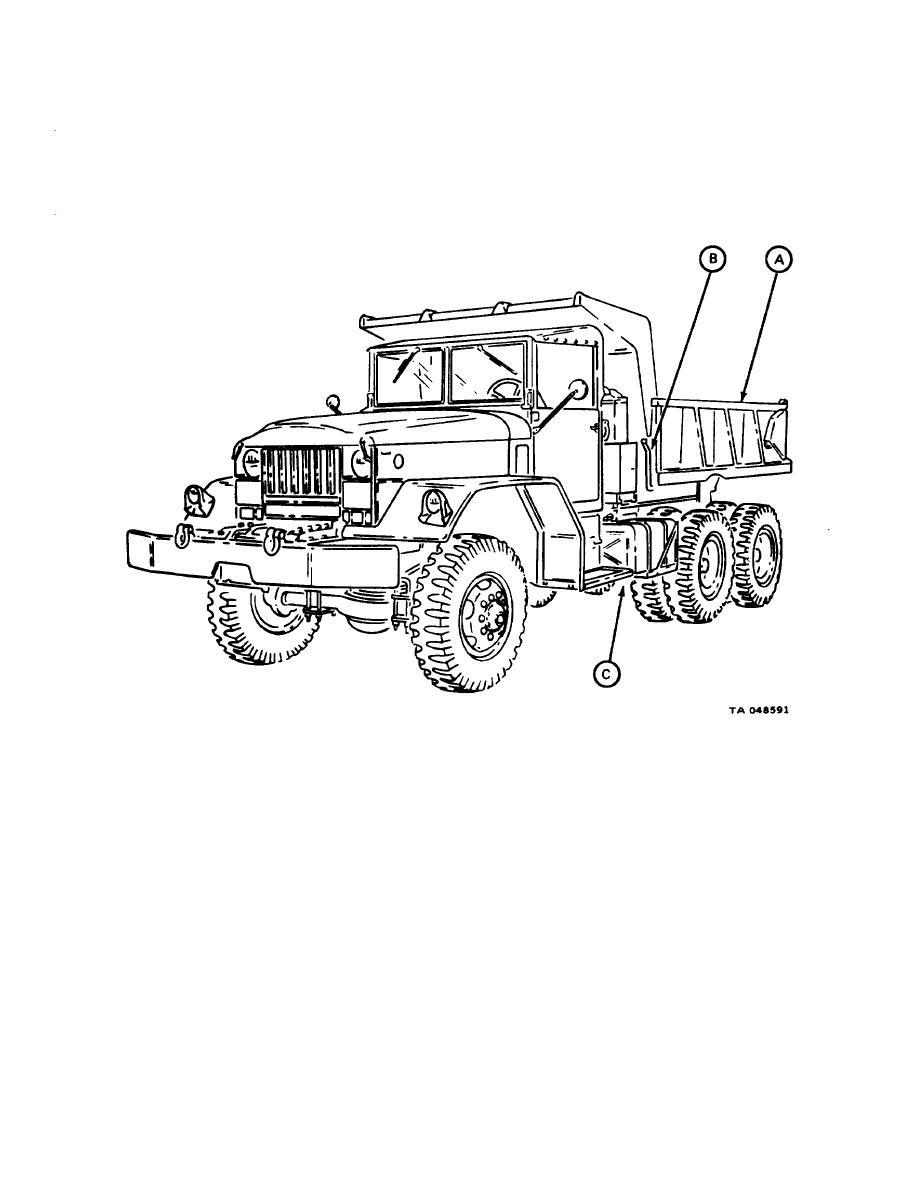 Figure 1-3. M51A2 Dump Truck, Preventive Maintenance Locators