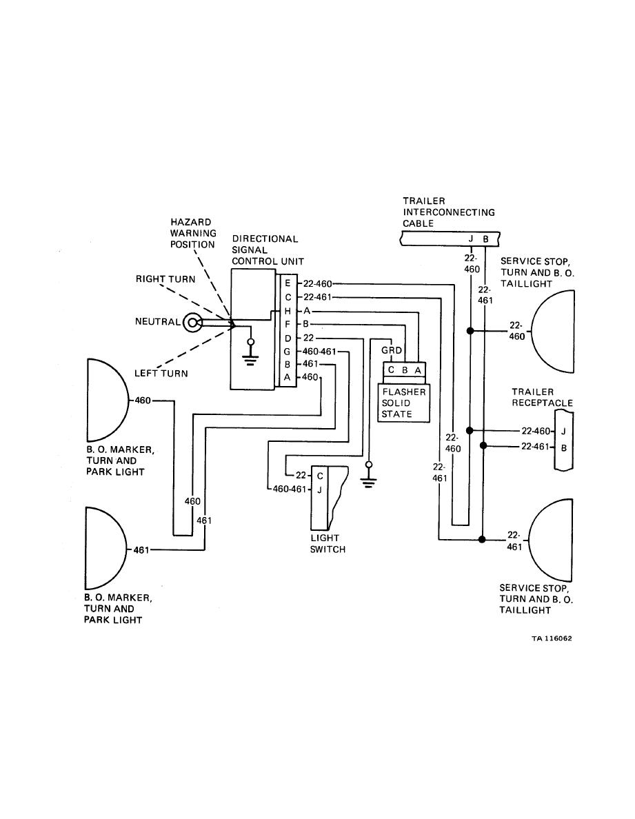 Figure 28-1. Wiring Diagram for Directional Signal Circuit