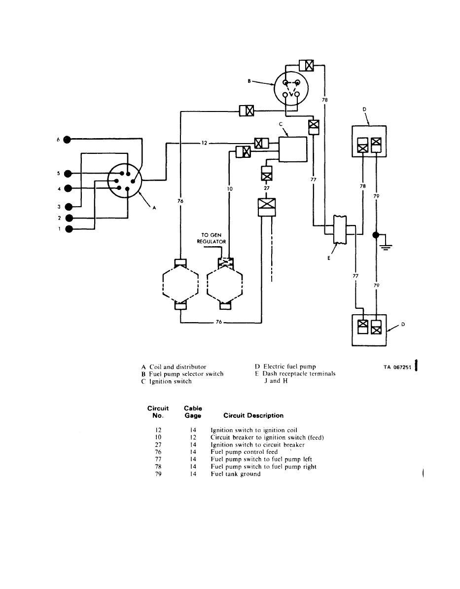 Figure 2-36. Ignition circuit diagram