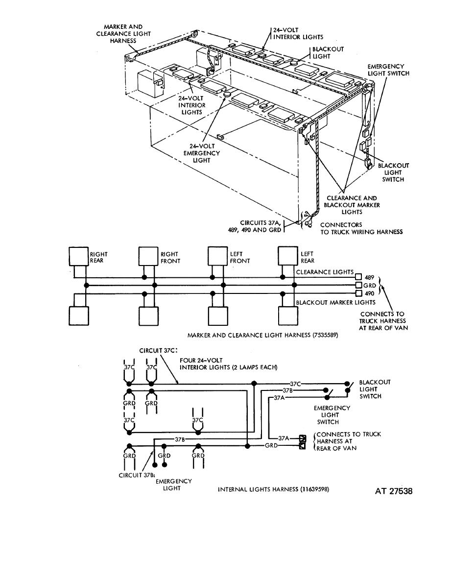 Figure 2-41.1. Van body 24-volt dc system wiring diagram