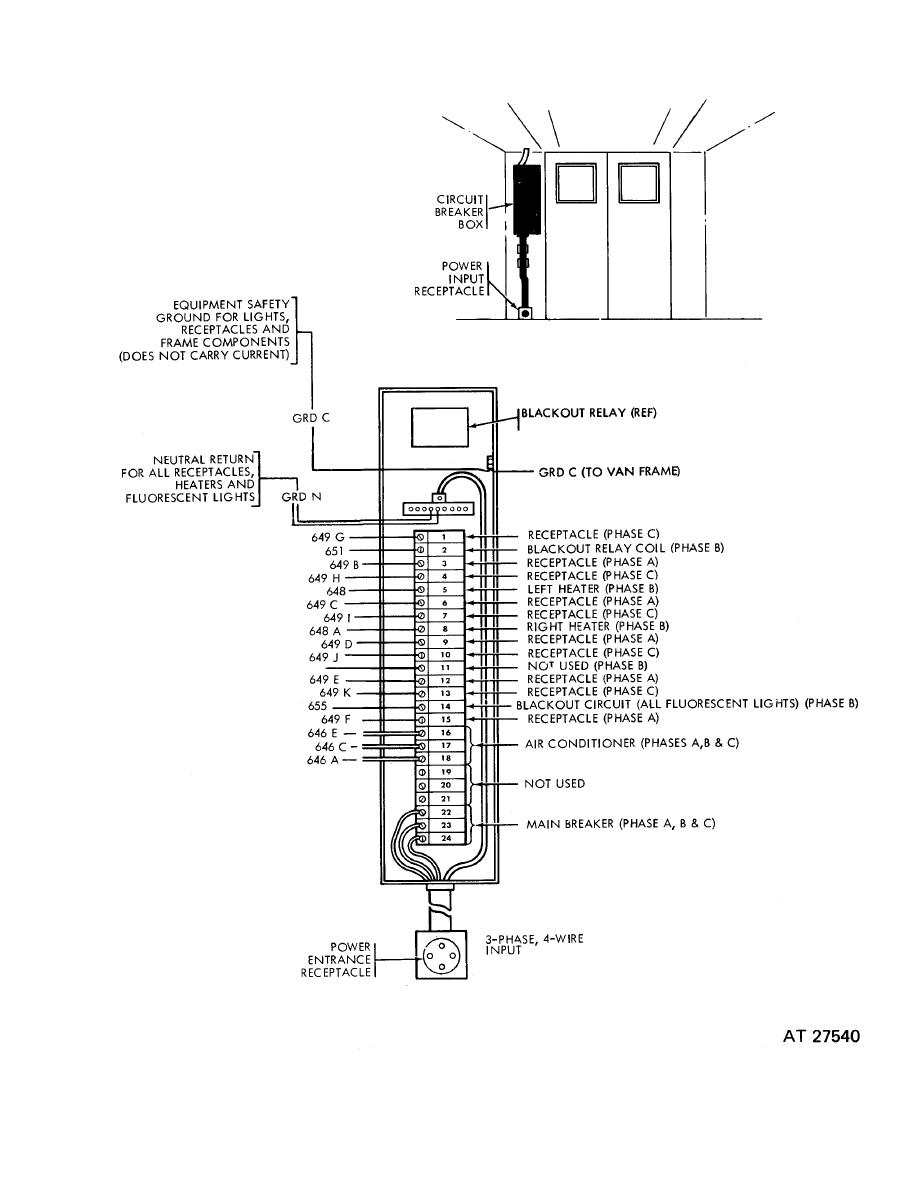 hight resolution of van body 120 208 volt ac system wiring diagram