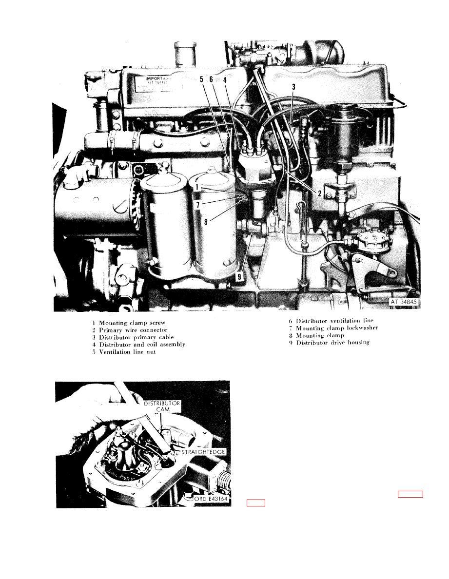 Figure 2-144. Ignition system--gasoline engine