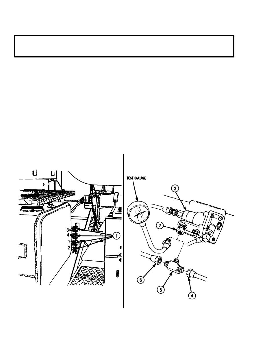 Table 2-4. Compressed Air and Brake System Troubleshooting