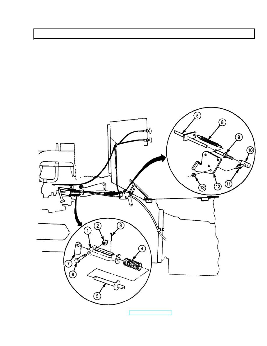 ACCELERATOR LINKAGE (M939/A1) MAINTENANCE (Contd)