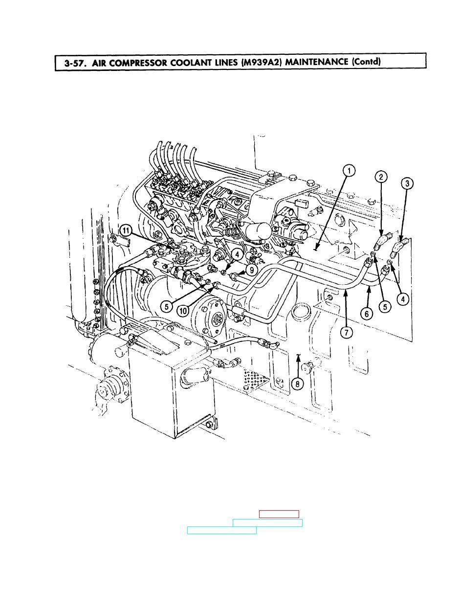 AIR COMPRESSOR COOLANT LINES (M939A2) MAINTENANCE cont'd