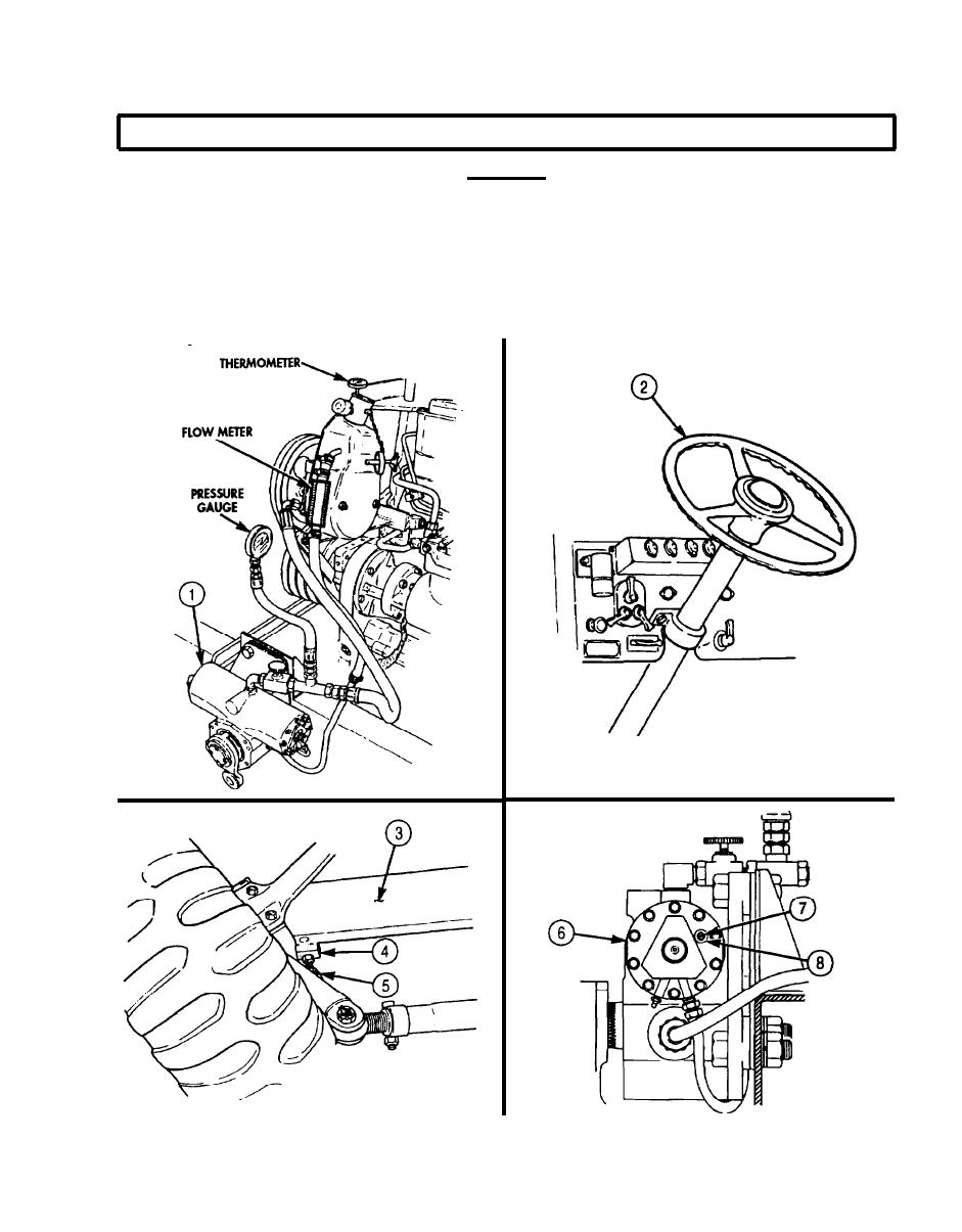 POWER STEERING TESTS AND ADJUSTMENT (SHEPPARD) (Contd