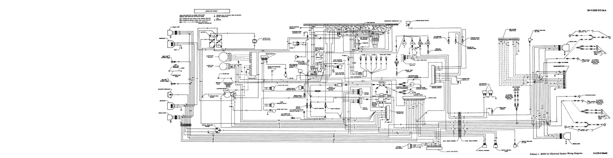 hight resolution of foldout 1 m939 a1 electrical system wiring diagram m939 wiring diagram m939 a1 electrical system wiring