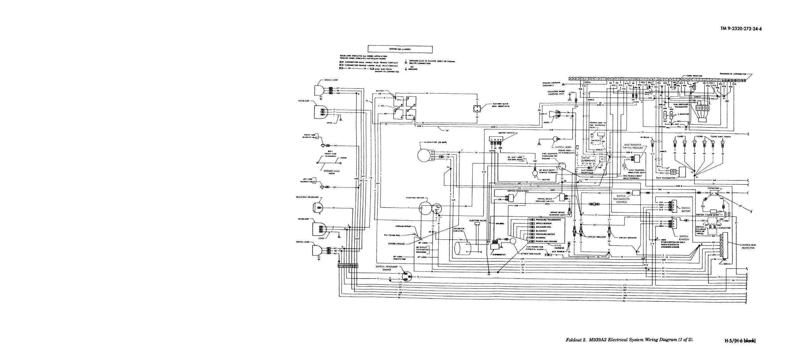 cucv wiring diagram 1157 bulb m35a2 rv elsavadorla