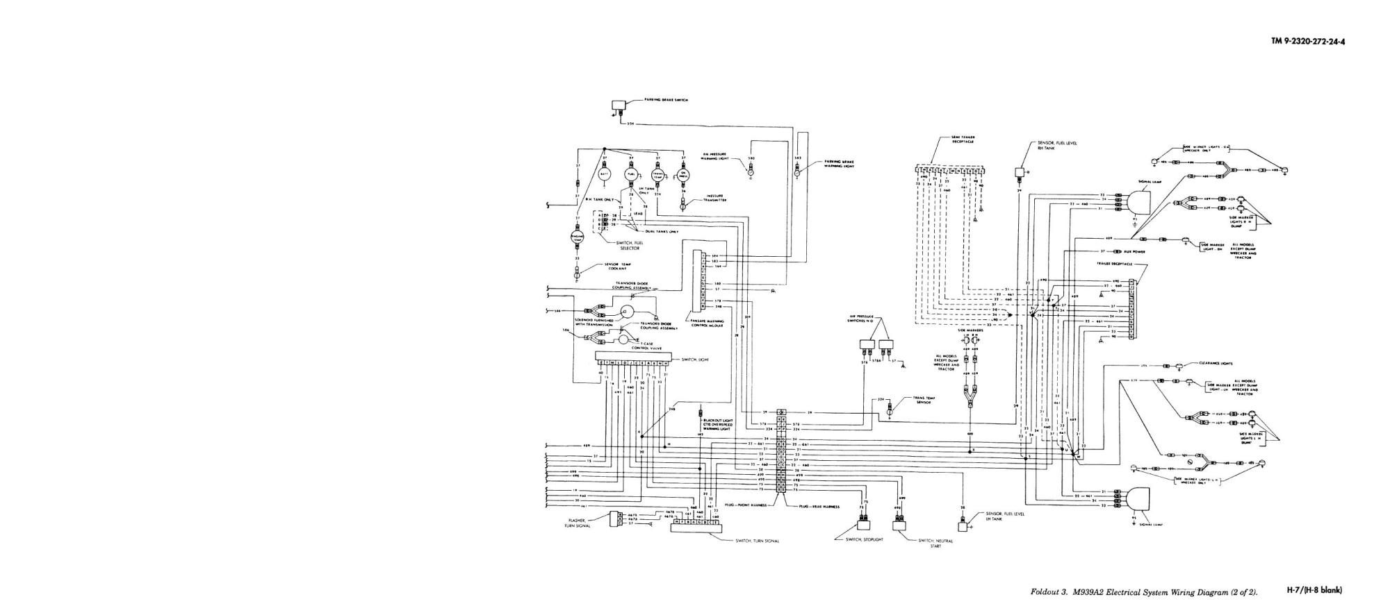 hight resolution of m939a2 electrical system wiring diagram 2 of 2 tm 9 2320