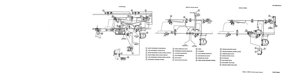 medium resolution of m939 wiring diagram blog wiring diagram m939 wiring diagram
