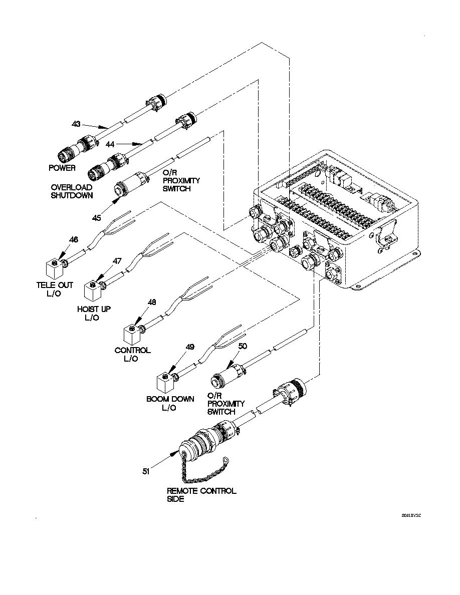 FIGURE 65. M1084 AND M1086 JUNCTION BOX AND CABLES (SHEET