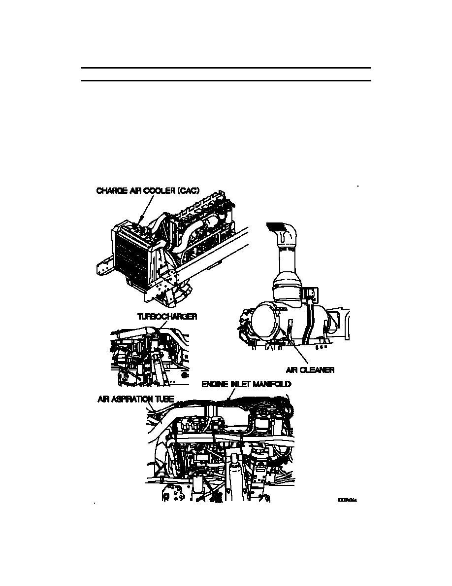 ENGINE AIR INTAKE SYSTEM (Vehicle S/N 100,001 to 199,999)