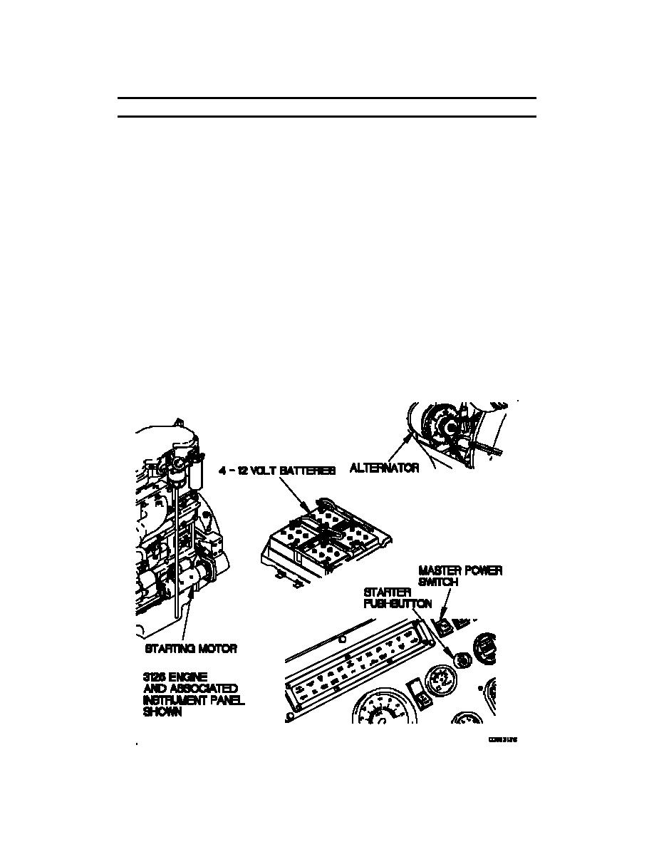 Alternator, Battery, and Starting Systems (Vehicle S/N