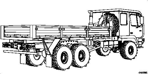 Figure 1-3. M1085 Truck, Cargo: 5-Ton, 6x6, Dropside, LWB