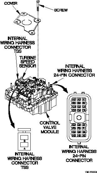 WTEC III TRANSMISSION PUSHBUTTON SHIFT SELECTOR (TPSS
