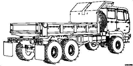 Figure 1-10. M1094 Truck, Dump: 5-Ton, 6x6, Air Drop