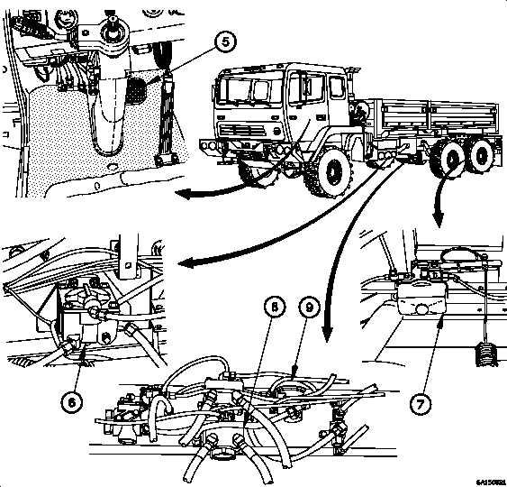 Figure 1-24. Brake System
