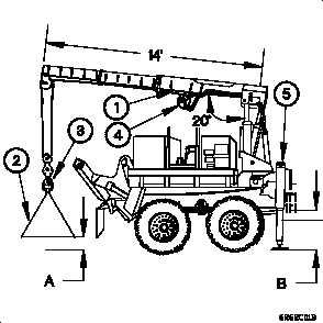 6 Ton Engine Crane 6 Ton Cherry Picker Wiring Diagram ~ Odicis