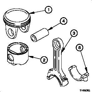 20-6. PISTON AND CONNECTING ROD ASSEMBLY REPLACEMENT