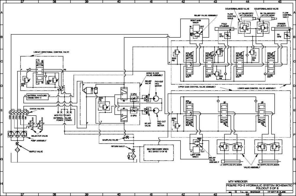 medium resolution of figure fo 3 hydraulic system schematic foldout 5 of 8 tm 9 2320 366 34 4 677