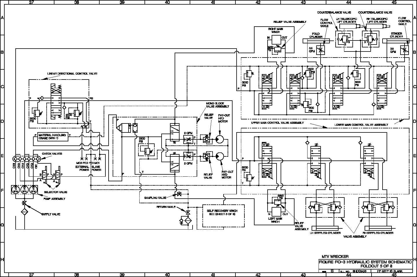 hight resolution of figure fo 3 hydraulic system schematic foldout 5 of 8 tm 9 2320 366 34 4 677
