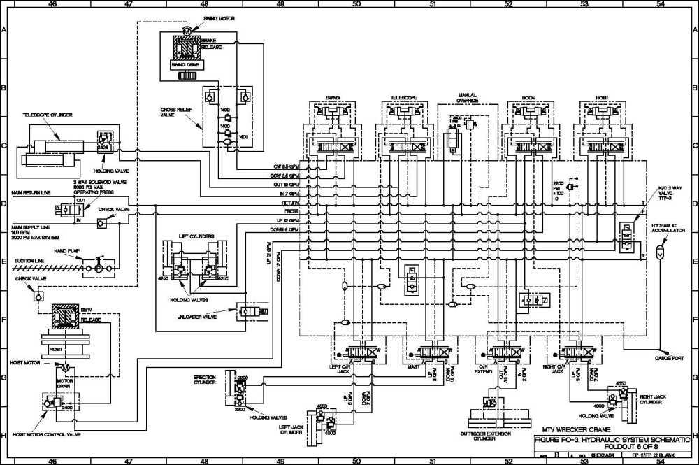 medium resolution of figure fo 3 hydraulic system schematic foldout 6 of 8 tm 9 2320 366 34 4 678