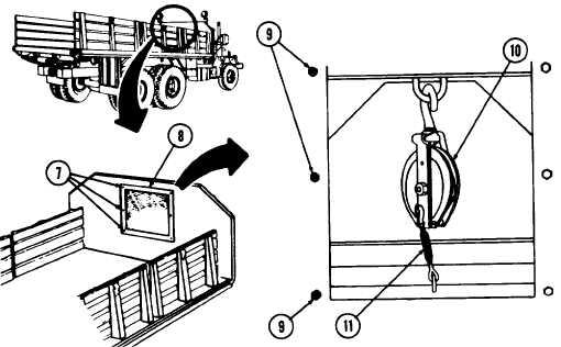 Loading the Truck Manually