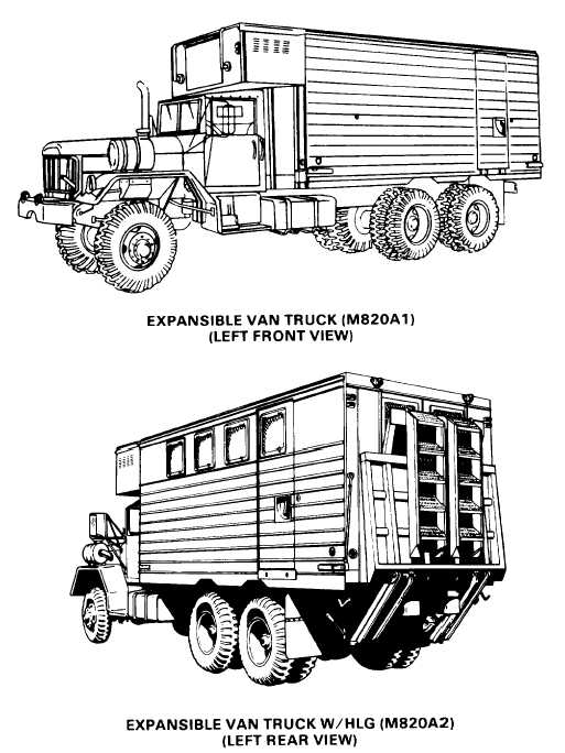 EXPANSIBLE VAN TRUCK WO/W: M820, M820A1, AND M820A2 (Contd)