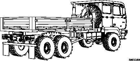 Figure 1-9. M1093 Truck, Cargo: 5-Ton, 6x6, Dropside, Air Drop