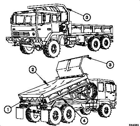 Major External Components Common to M1090 and M1094 Dump