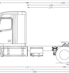 fifth wheel height [ 2736 x 1003 Pixel ]