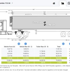 calculate axle weights for semi trailer truckscience tractor trailer axles diagrams [ 1258 x 692 Pixel ]