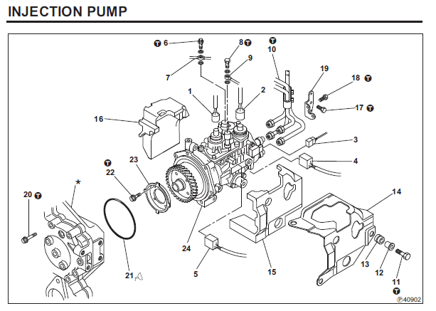 2001-2004 Mitsubishi 4M50 Injection Pump Replacement