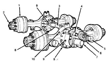 Section Vlll REAR AXLE