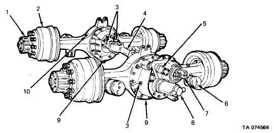 REAR AXLE (M916 THRU M920).