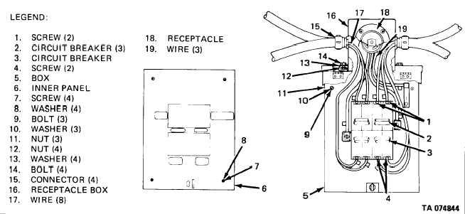 removal of circuit breaker