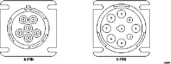 Figure D10. Optional Deutsch DDR Connectors