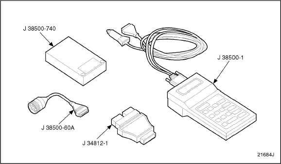 Figure 6-3 Pro-Link Diagnostic Data Reader, J 38500