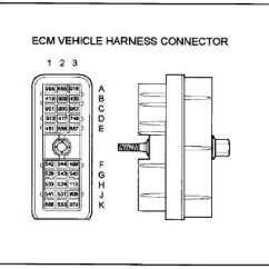 Ddec 2 Ecm Wiring Diagram What Is A Dot In Chemistry Figure 22-4 Vehicle Harness Connector