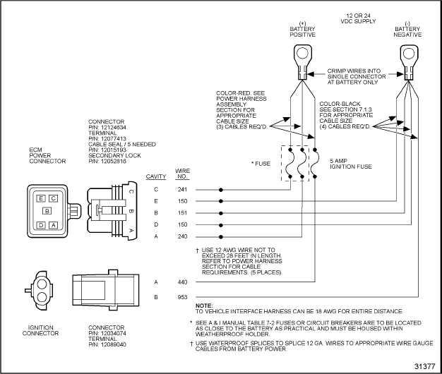 power harness  single ecm dual fuses