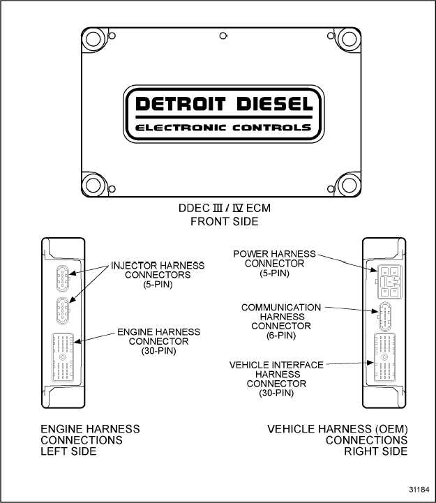 TM 9 2320 302 20_95_1 detroit series 60 ecm wiring diagram efcaviation com detroit series 60 wiring harness at webbmarketing.co