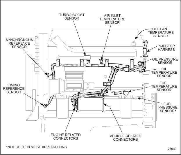 detroit series 60 ecm wiring diagram honeywell wifi thermostat diesel figure 3 2 and sensor locationsdetroit