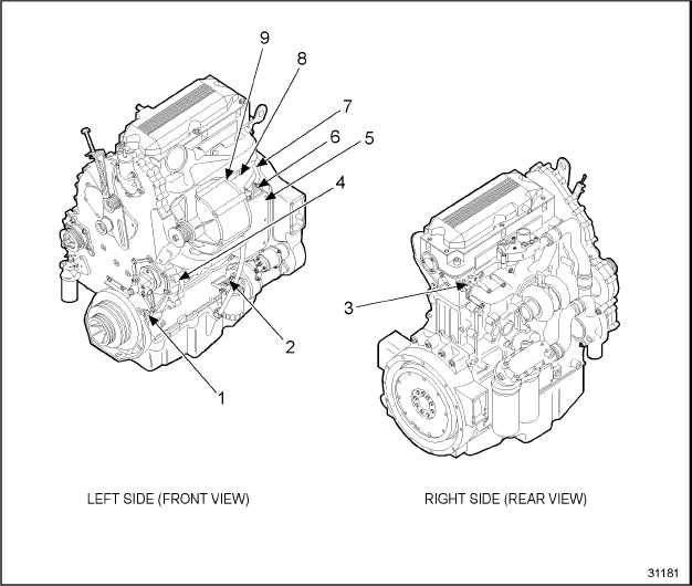 Figure 3-3 Series 50 Diesel ECM and Sensor Locations