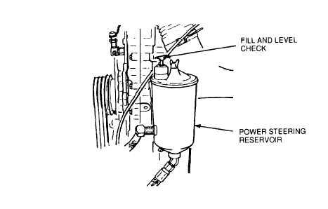 VIEW C-POWER STEERING RESERVOIR